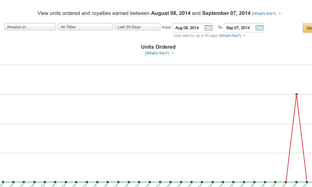 Screen Shot 2014-09-07 at 10.07.21 AM